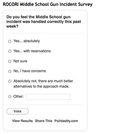 Original Survey