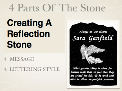 Creating A Reflection Stone
