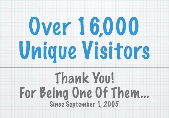 16000_unique_visitors