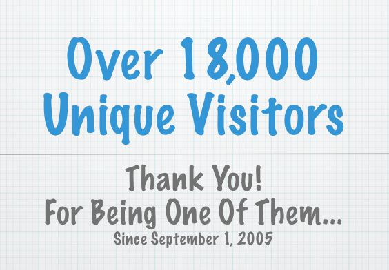 18000_unique_visitors