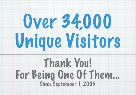 34000_unique_visitors