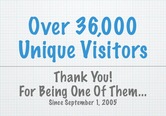 36000_unique_visitors