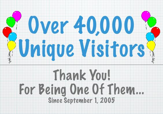40000_unique_visitors