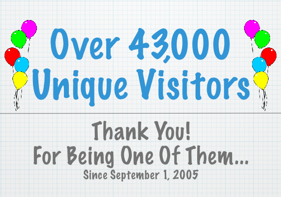 43000_unique_visitors