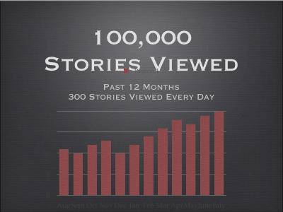 100000_stories_viewed