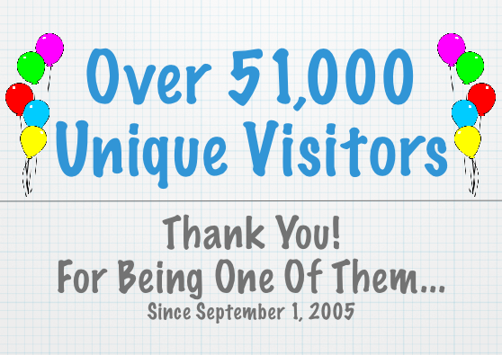 51000_unique_visitors