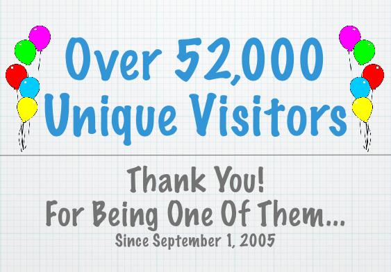 52000_unique_visitors