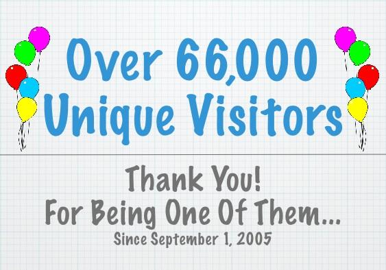66000_unique_visitors