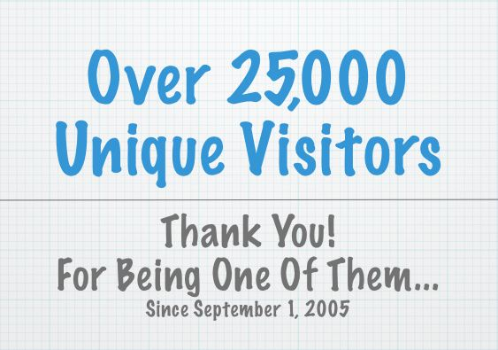 25000_unique_visitors