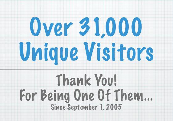 31000_unique_visitors